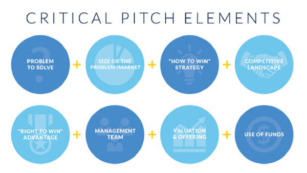 critical_pitch_elements
